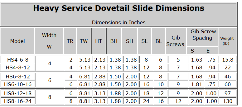 Heavy Service Dovetail Slide Dimensions