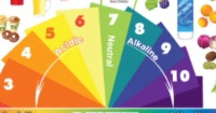 Alkaline  Acidic Foods Chart The pH Spectrum - mindbodygreen
