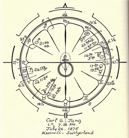 Astrology and the Modern Psyche - Chapter Six - Carl Jung\u0027s Birthchart