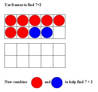 Ten Frame games on-line \u2013 grades k-2 Mathematical Thinking - ten frame template