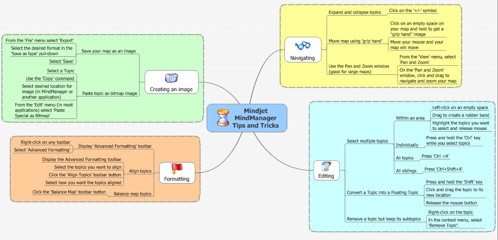 Filing Irs Form 1116 To Claim The Foreign Tax Credit Mindmanager 7 For Mac The Mindmap Blog