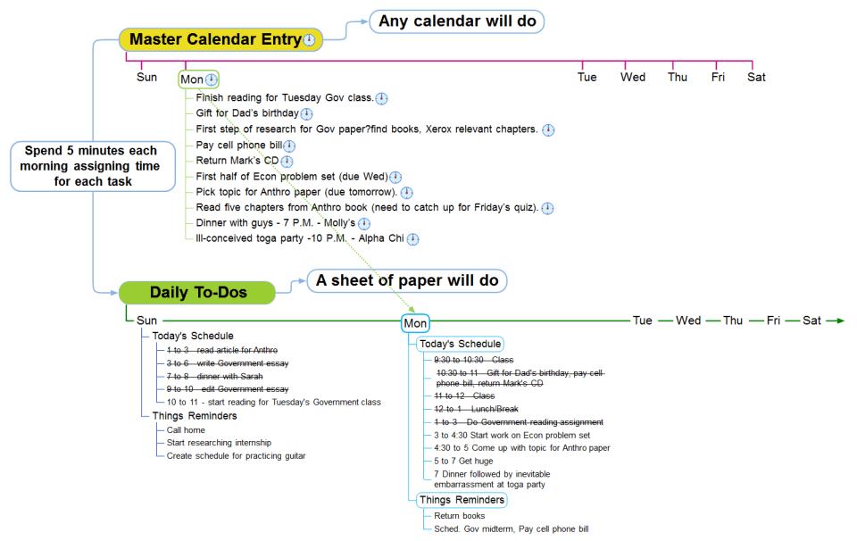 master calendar_entry