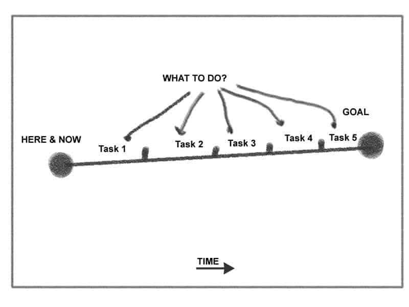 Career Timeline Template - Eliolera - career timeline template