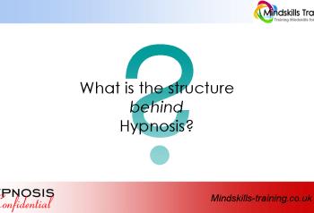 Hypnosis in a Nutshell