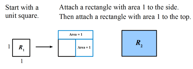 rectangle-ratio-r1-to-r2