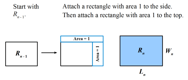 rectangle-ratio-rn-1-to-rn