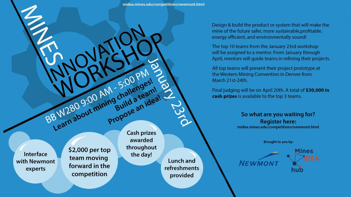 Innovation Teams Mines Partners With Newmont For Innovation Workshop Jan 23