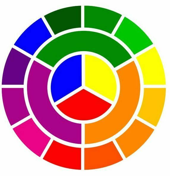 This Color Wheel Shows All Three Layers Of Colors
