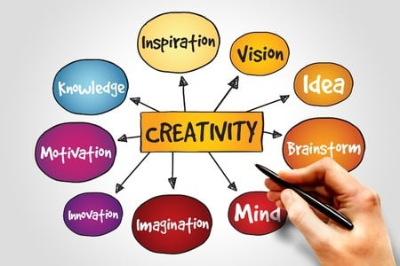 Why Is Creativity Such a Hot Topic in Business Today?