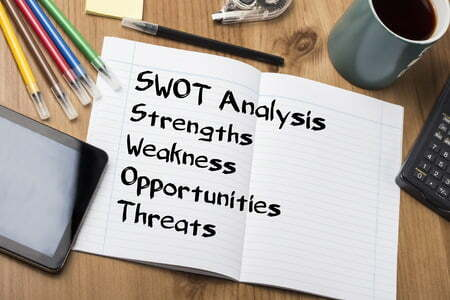 swot as a tool for creative thinkers