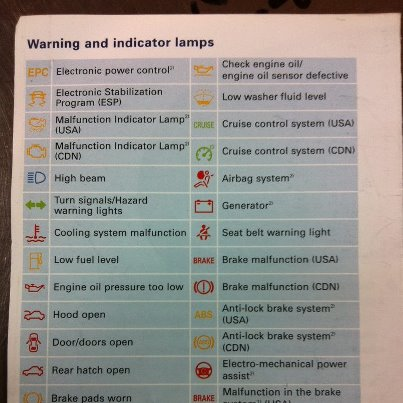 warning lights chart - MINI/BMW - German Auto Repair