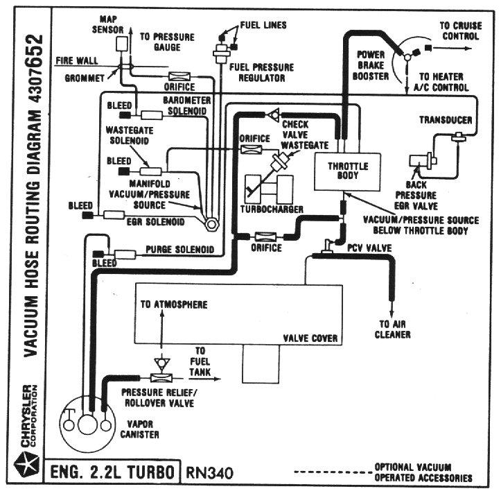 86 dodge engine bay diagram