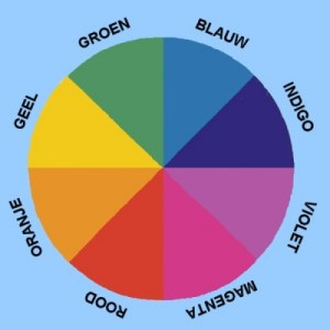 kleuren leren - kleurenschijf