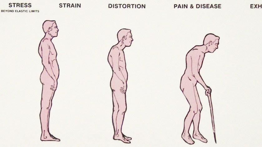 10 manieren om ruggengraat te corrigeren  | o.a. rugpijn verminderen