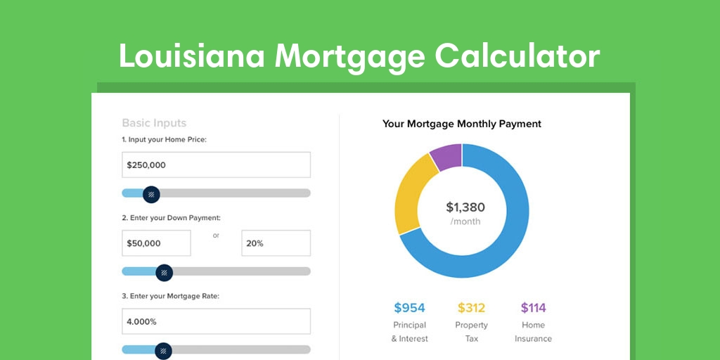 Louisiana Mortgage Calculator with taxes and insurance Mintrates
