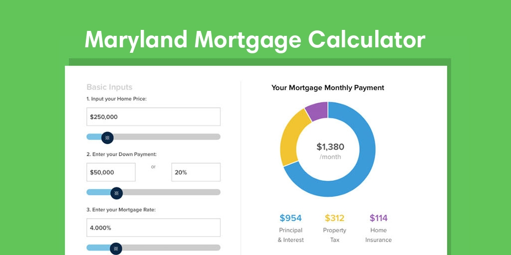 Maryland Mortgage Calculator with taxes and insurance Mintrates