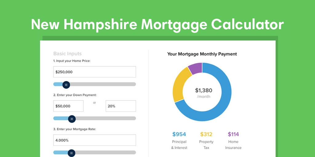 New Hampshire Mortgage Calculator with taxes and insurance Mintrates