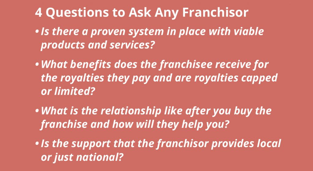 4 Questions to Ask Any Franchisor Before Signing the Franchise