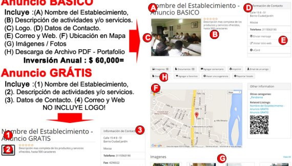 Directorio Putumayo, la forma fácil, efectiva y económica de presencia en Internet