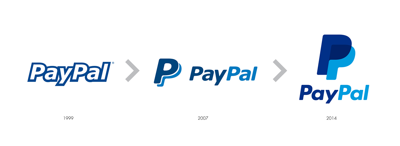 PayPal Rebrand on Behance - rebranding