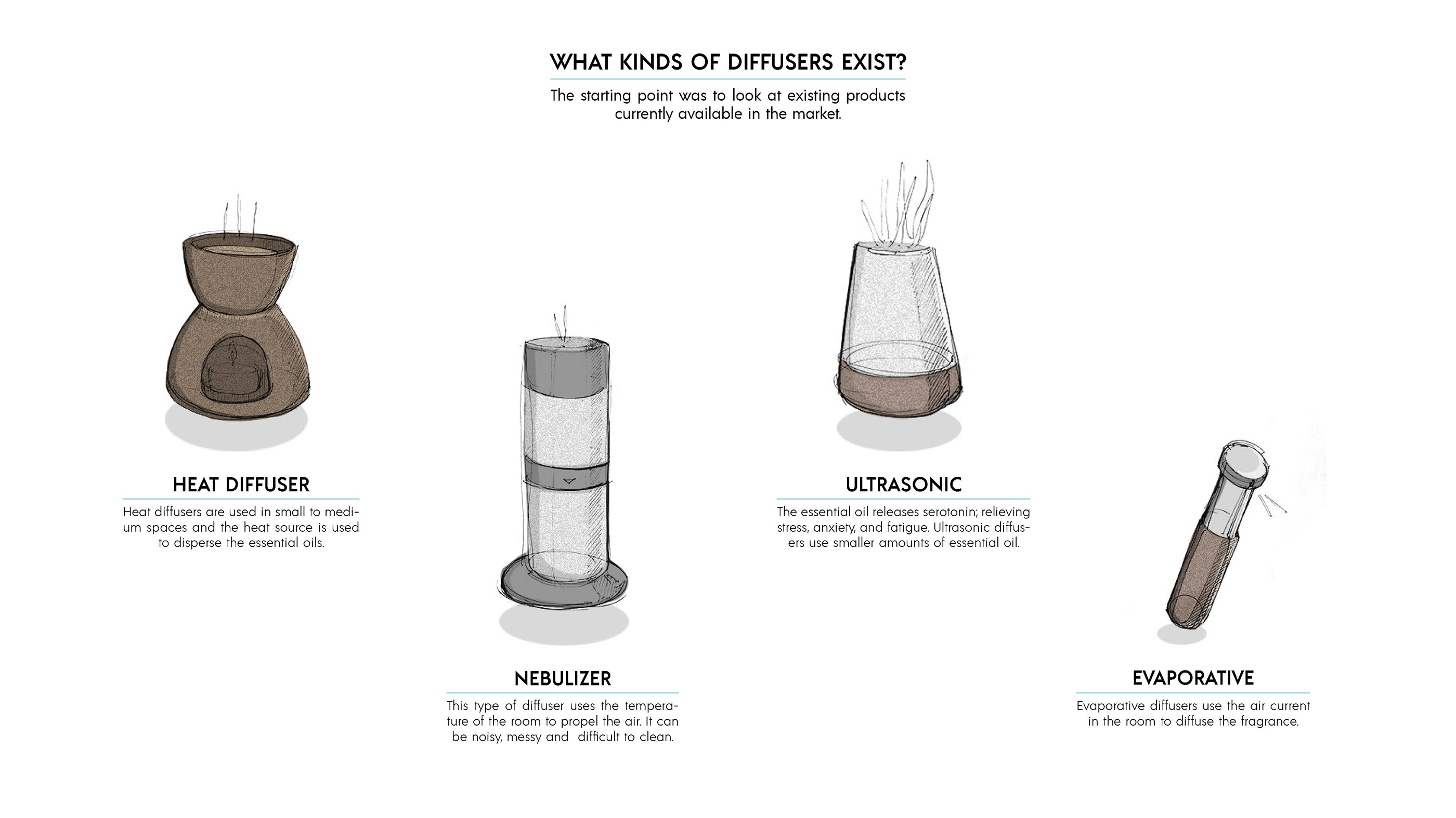Element The Aroma Diffuser On Behance