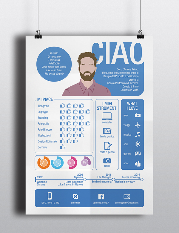 My curriculum vitae / skills on Behance