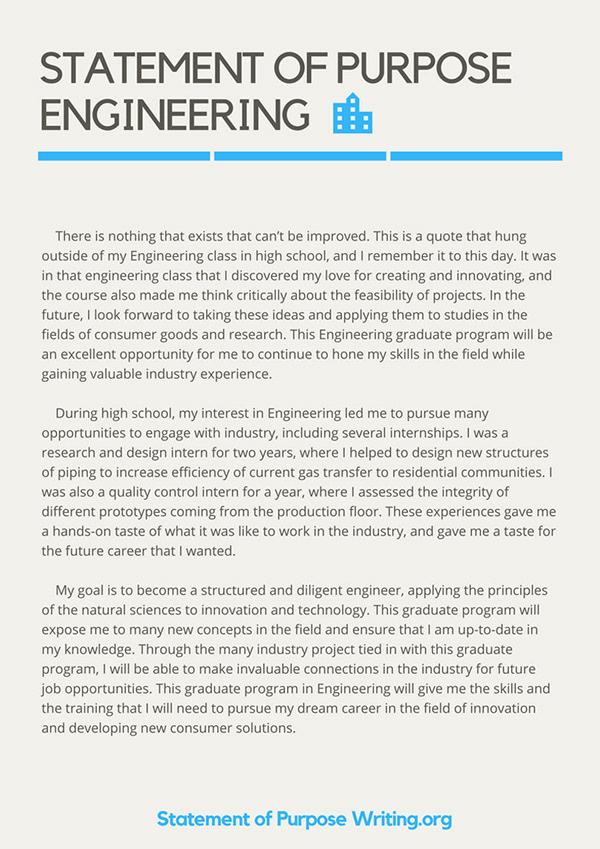 Sample Statement of Purpose Engineering on Pantone Canvas Gallery