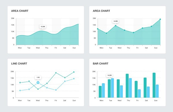 Graphs and Charts UI Pack on Behance