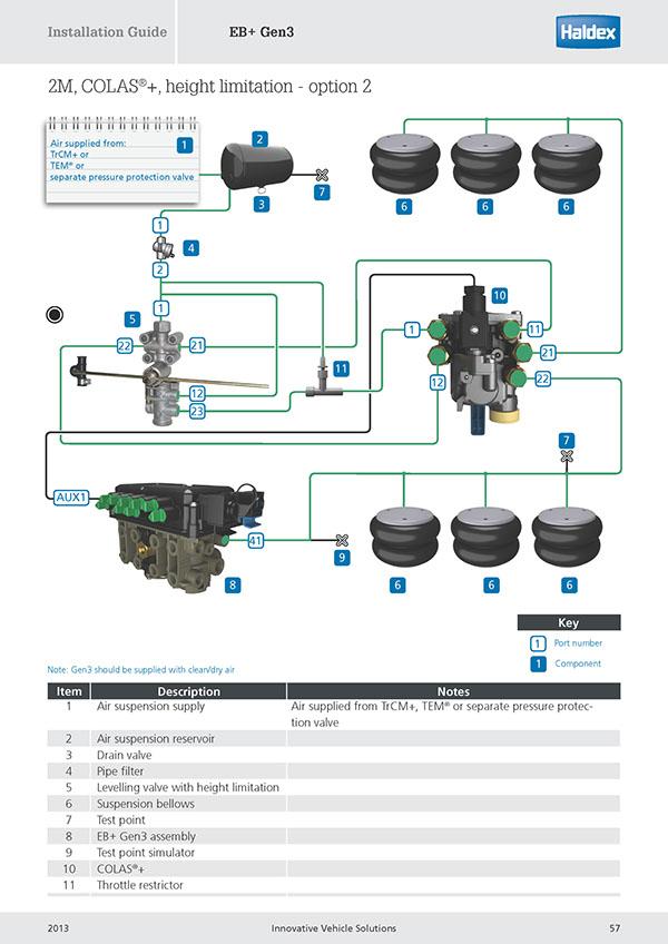Prime 2004 Interstate Trailer Wiring Diagram 7 Blade Schematic Diagram Wiring Digital Resources Nekoutcompassionincorg