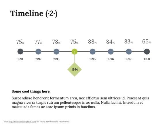 Free Apple Keynote Template - Timeline on Behance