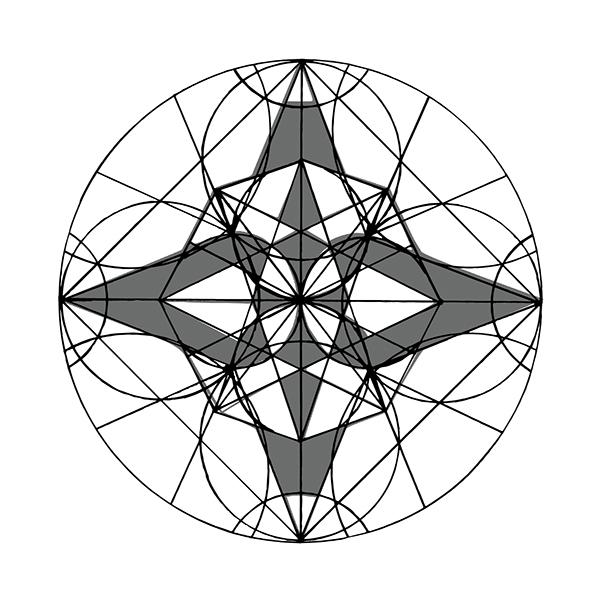 Geometric Design on SCAD Portfolios