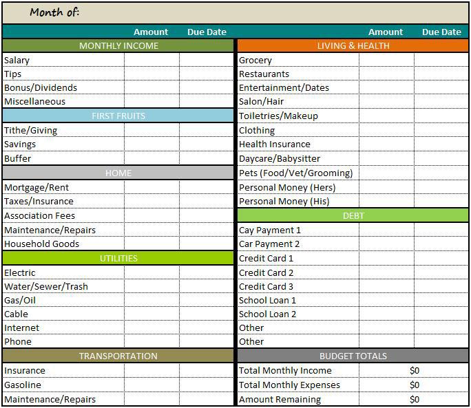 How To Make A New Calendar In Google Zero 25 Legit Ways To Make Money Online Blogging With Wordpress Restaurant Budget Spreadsheet Excel Template On Behance