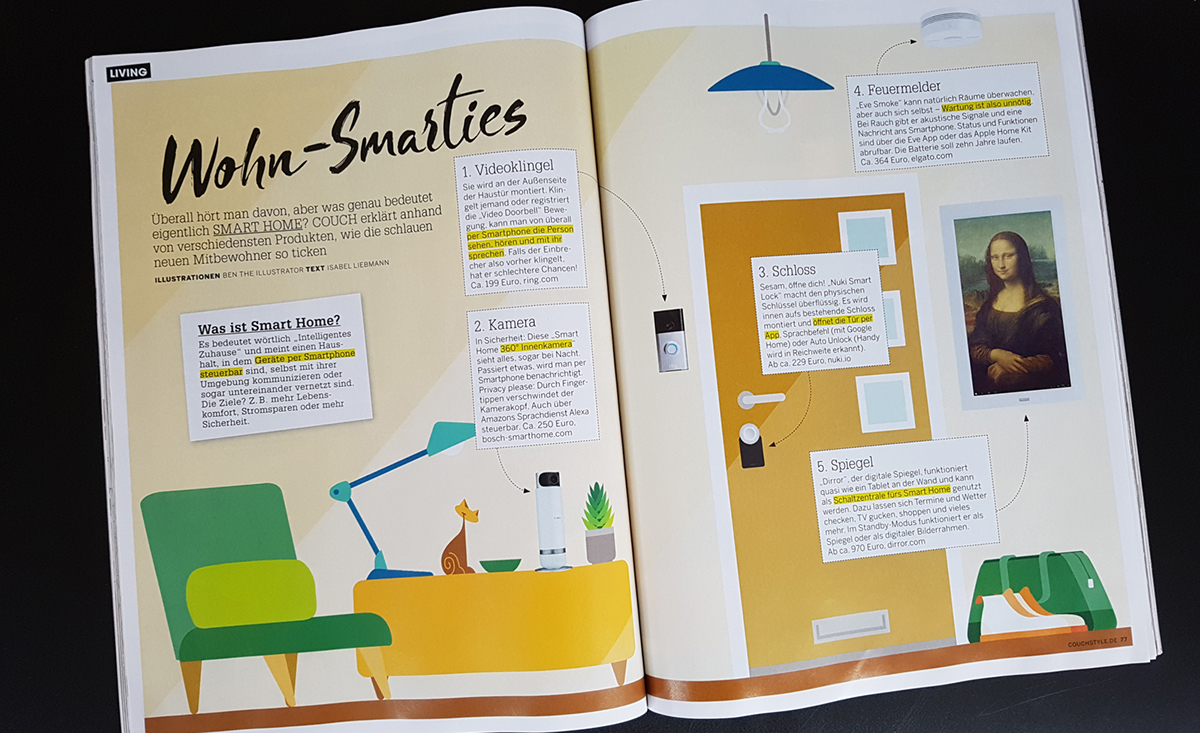 Smart Home Schloss Couch Magazine On Pantone Canvas Gallery