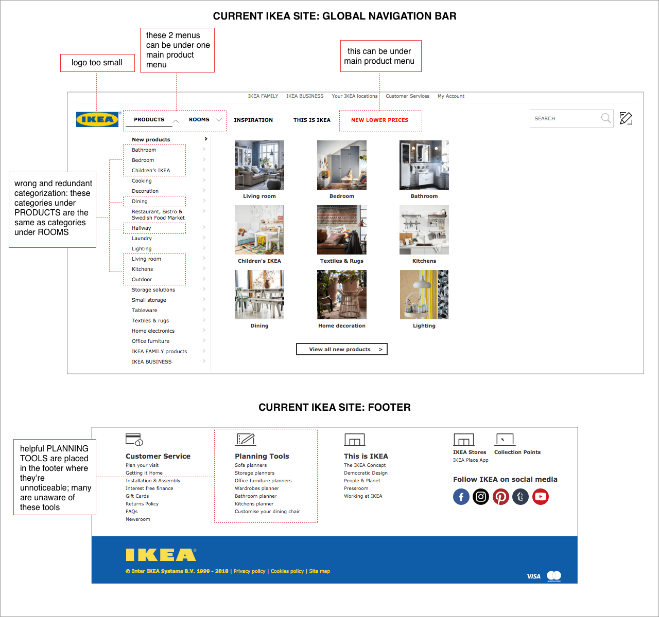 Ikea Pax Click And Collect I Love You Ikea But Why Is Your Website So Ux Collective