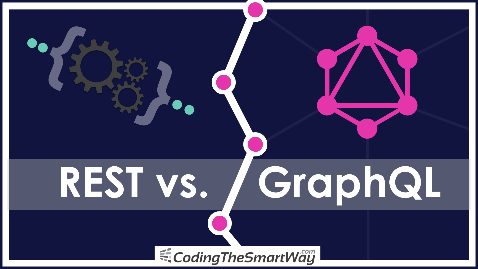 / Vs Rest Vs Graphql Codingthesmartway Blog Medium