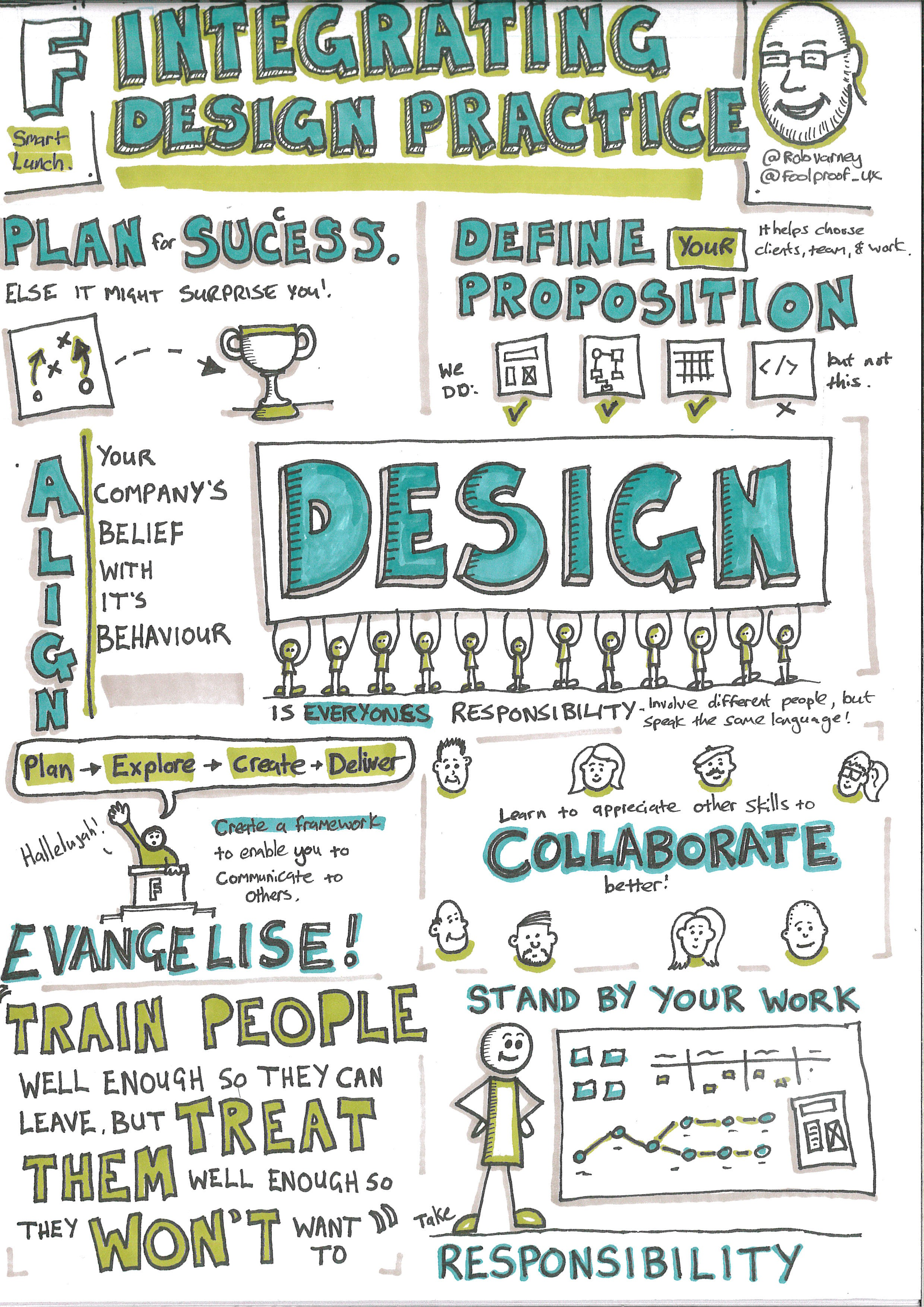 Badideen T Form Pens Process Product Sketching For Ux Ux Collective