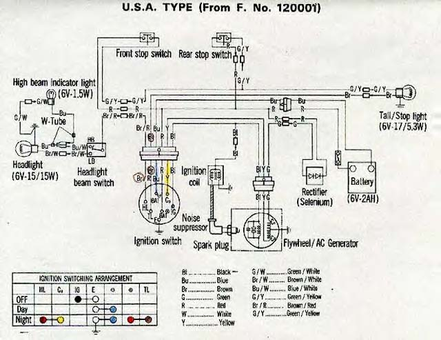 92 honda z50 wiring diagram