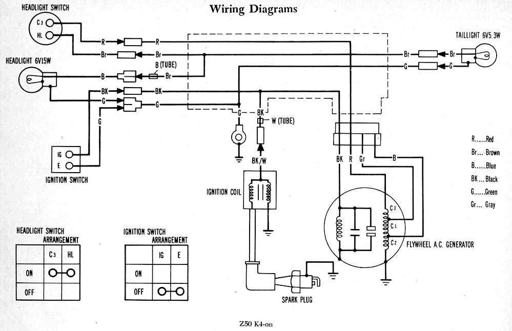 110 Atv Wiring Diagram Magneto Documents Honda