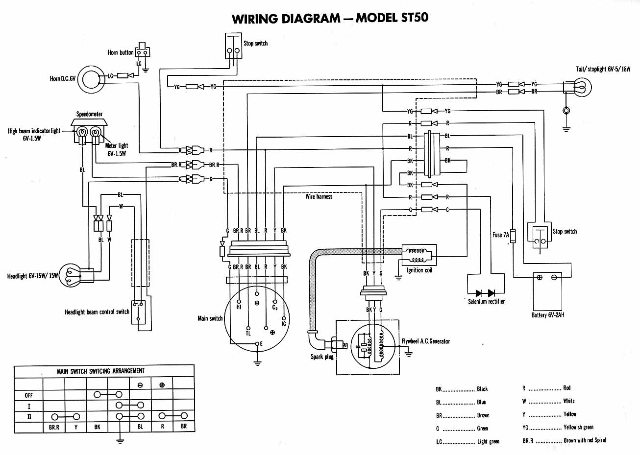 kawasaki cdi ignition schema cablage