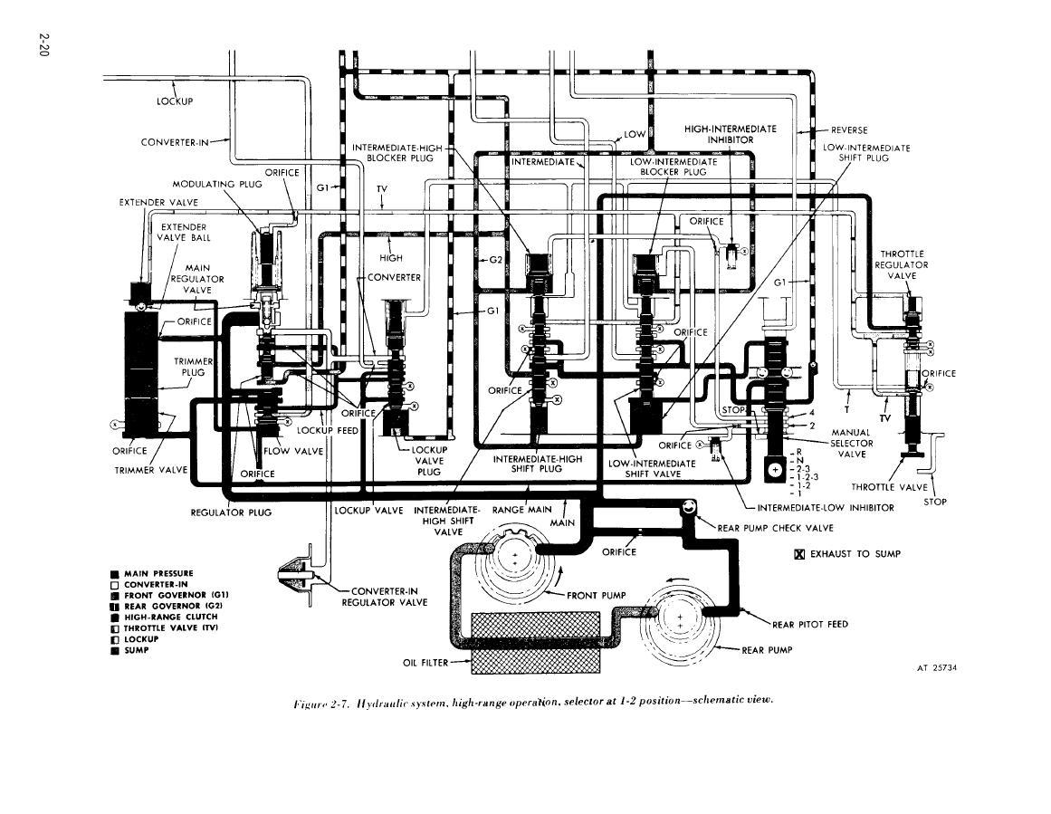 700r4 transmission wiring diagram in addition chevy 700r4 transmission