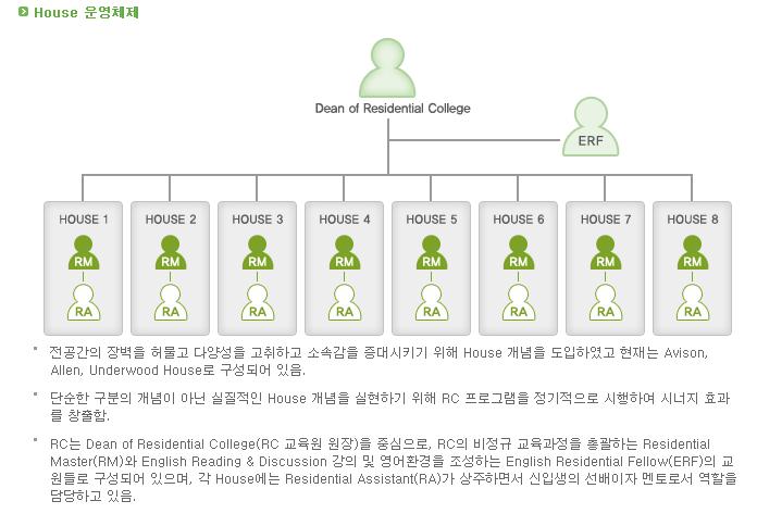 출처 = 연세대학교 공식 홈페이지