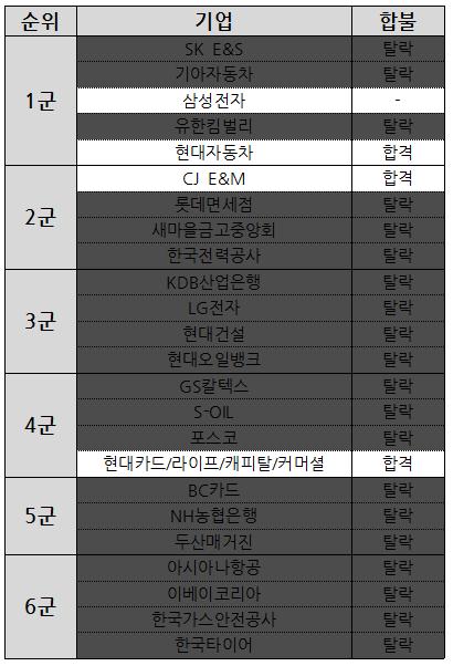 p2001