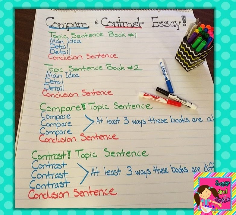 Compare  Contrast Essays - First Grade Style! ) - Miss DeCarbo