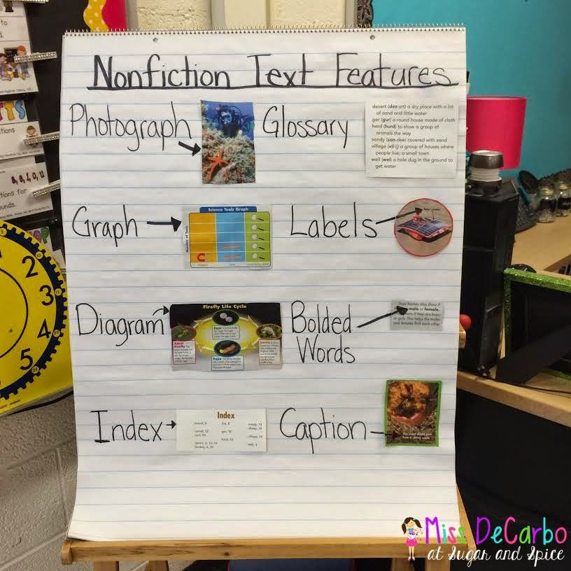 Wordless Wednesday - Nonfiction Text Features  One Lazy Dog! - Miss