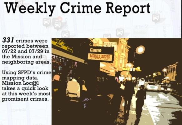 Based on crimemapping.org