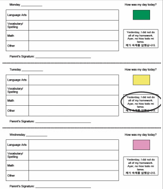 Behavior Policy - Miss Kimu0027s Fourth Grade Class - behavior log examples