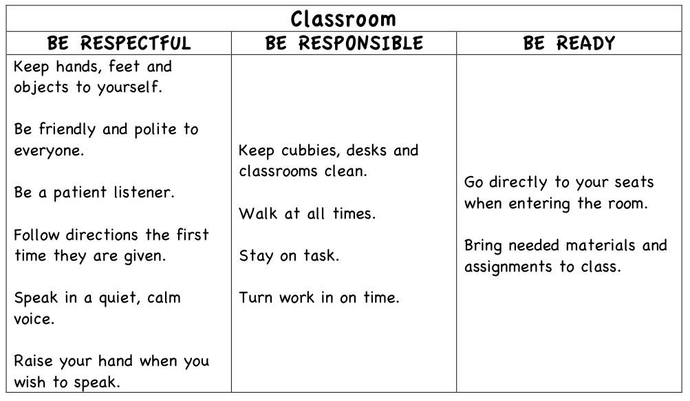 Classroom expectations - Room 4