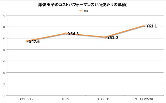 at_result_02