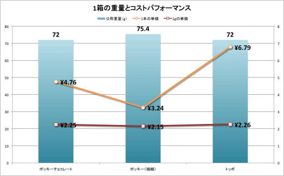 data_ppt_01