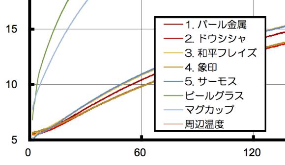 tumbler_result-cold2